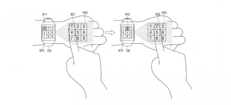 Samsung Thinks It Can Make Smartwatches Useful By Projecting Onto Your Hand