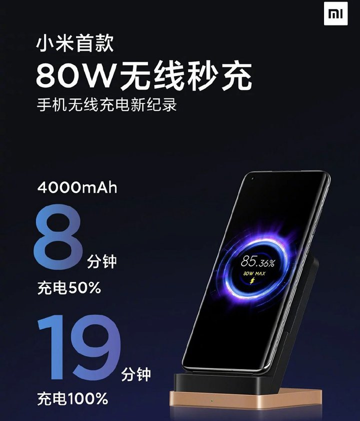 Xiaomi-80W-Wireless-Charge.jpg