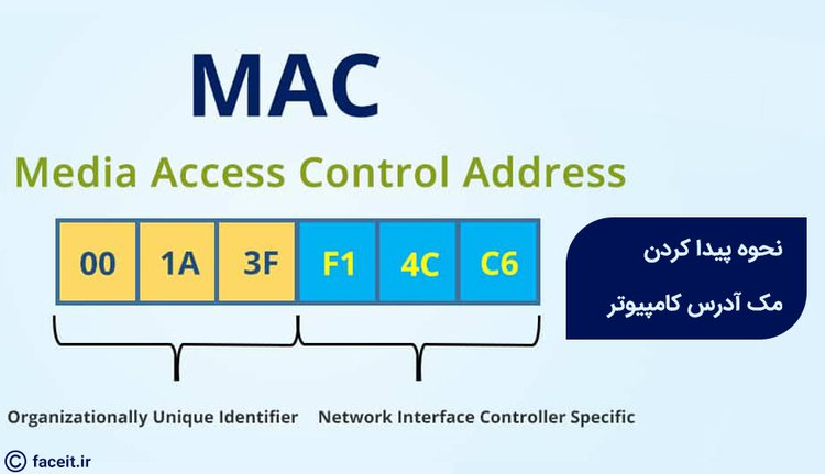 mac-address.jpg