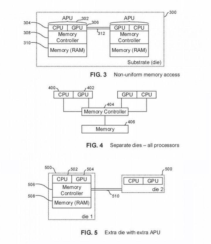 پتنت PS5 پرو با دو پردازنده گرافیکی.jpg